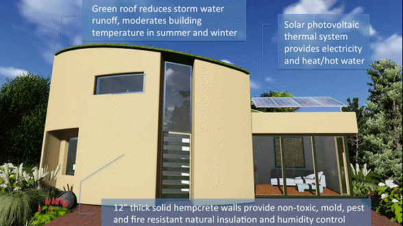 Hemp home with solar power