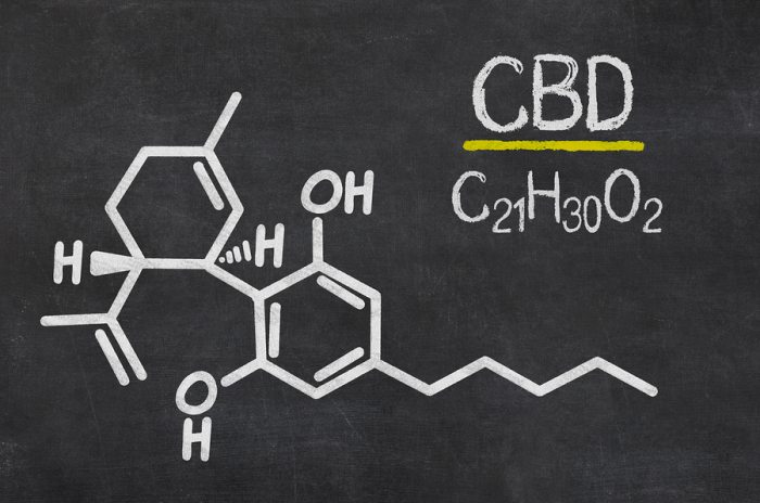 Drop Seizure Reduction In Epilepsy Sufferers Treated With Cannabidiol