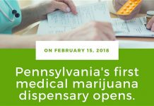 Cannabis dispensaries opening in Pennsylvania